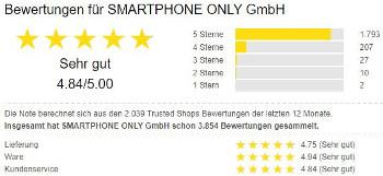 Smartphone-Only-Bewertungen