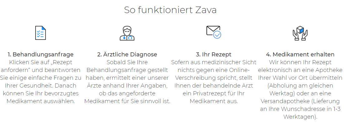 Vorteilscodes-Zava-Dr-Ed-Bild-2